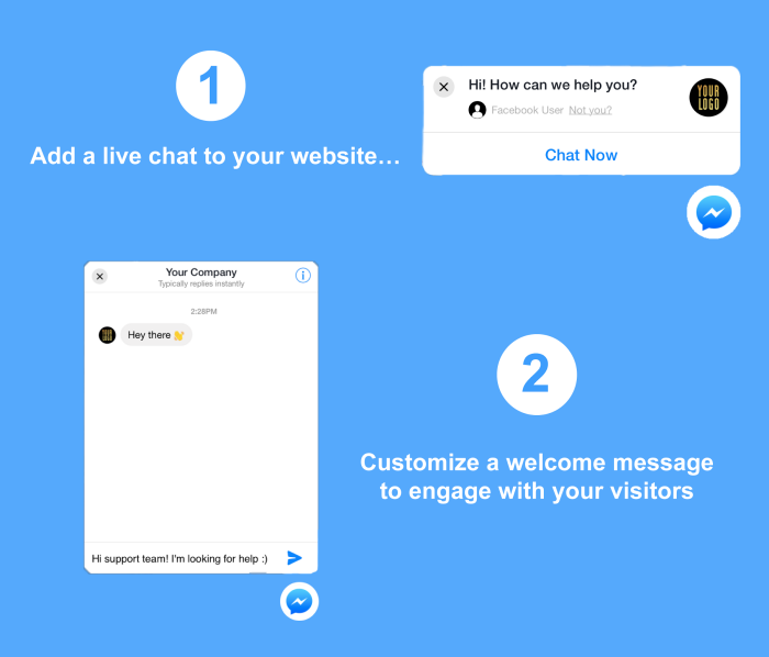 Live chat with your site visitors directly from Slack - Email